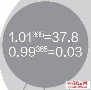 神奇的励志公式,每天进步一点点