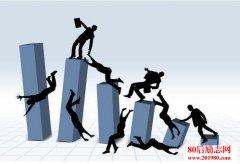 成功创业者应具备什