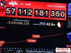 双11天猫571亿交易额