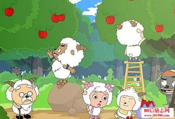 熊出没抄袭喜羊羊与灰太狼的剧情